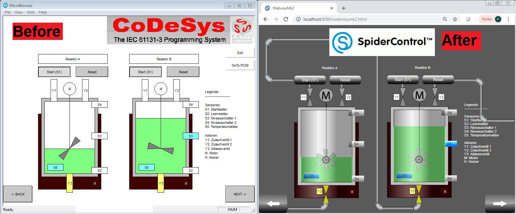 Custom Development – iniNet Solutions GmbH